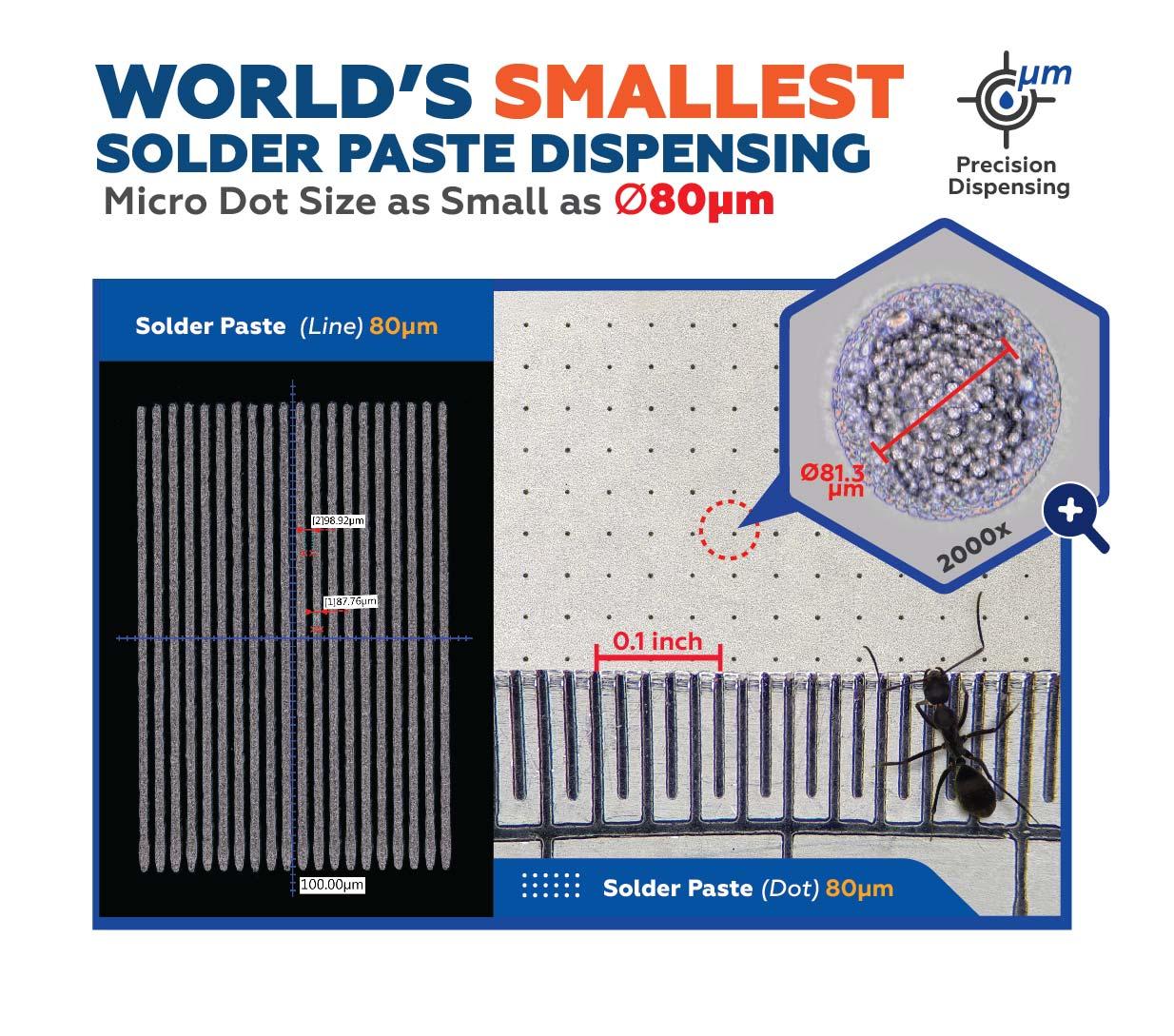 World's Smallest Solder Paste DIspensing..